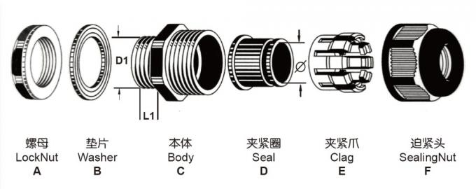 Stable Pg9 Plastic Cable Glands Nitrile Rubber Seal Easy Installation